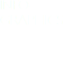 INFO- GRAPHICS why settle for simple vectors? Great illustration makes the difference between a chart and a work of art.